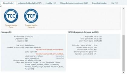 transeu_sertifika